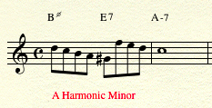 Harmonic Minor Scale - Over Half Diminished Chords