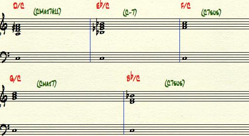 Piano piano chords eb : How to Improvise Over Slash Chords | jazzadvice.com