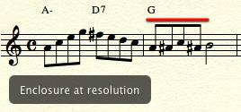 Enclosure at resolution