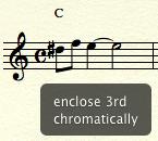 Third Chromatically Enclosed