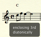 Third Diatonically Enclosed