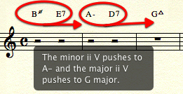 chords pushing forward
