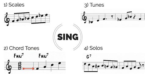 singing exercises
