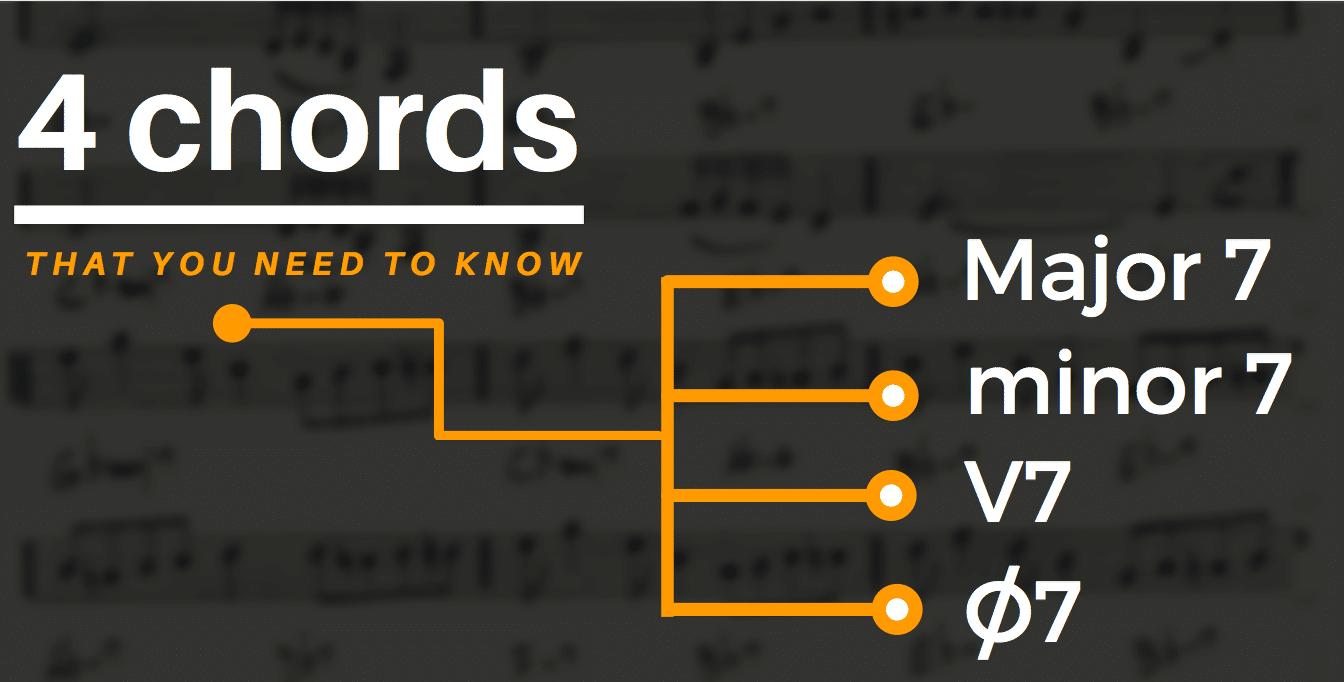 4 Key Chords